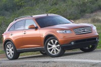 2004 Infiniti FX35 (3 5L-VQ35DE) OilsR Us - World's Best Oils & Filters